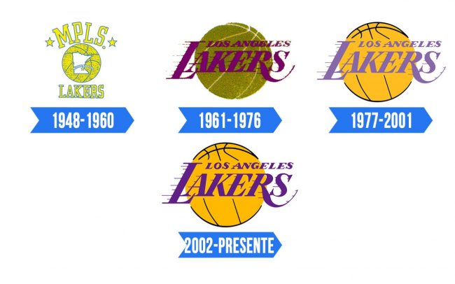 Los Angeles Lakers Logo História