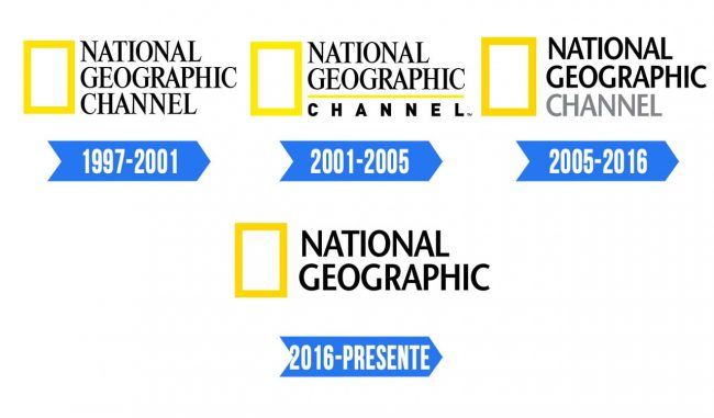 National Geographic Logo Historia