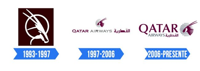 Qatar Airways Logo Historia