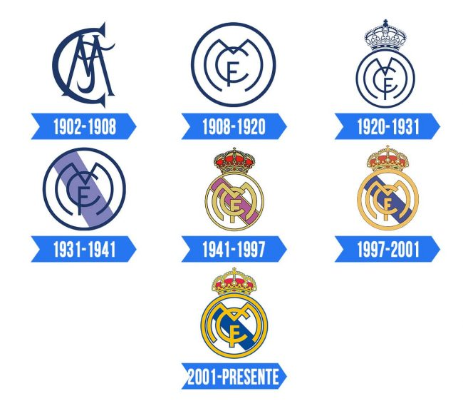 Real Madrid Logo Historia