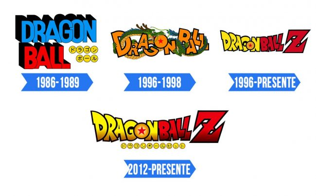 Dragon Ball Logo Historia
